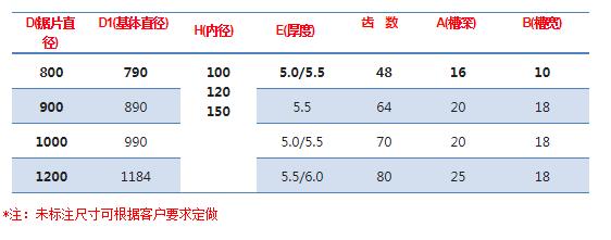 企业微信截图_20190724141626.png